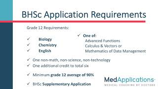 The mcmaster bhsc application can be challenging. it requires a combination of creativity, out-of-box-thinking, intellect, and knack for language. on purpo...