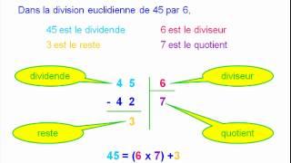 division décimale cours maths 6ème