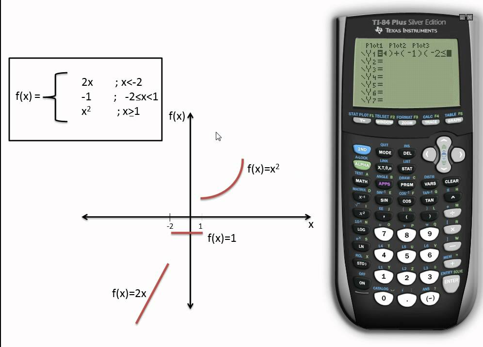 Piecewise functions – she loves math.