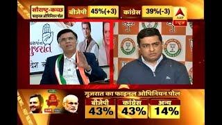 Gujarat Final Poll: A cliffhanger contest expected between Congress and BJP in Gujarat