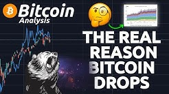 THE REAL REASON WHY BITCOIN DROPPED!!! FUTURES CONTRACTS EXPIRES TODAY!!! BULLISH OR BEARISH?!?!