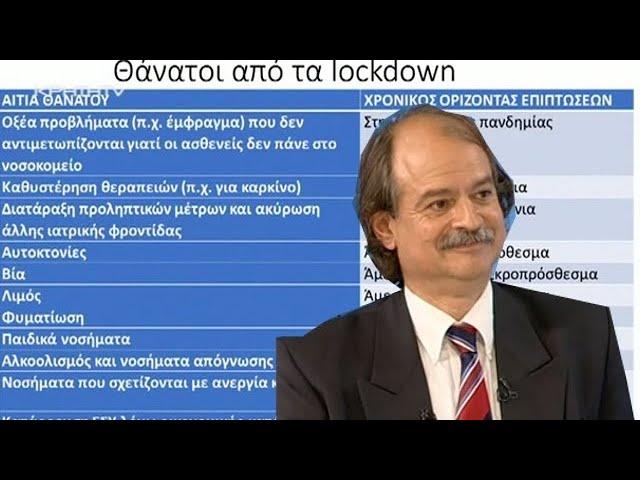Καθηγητής Ιωαννίδης: Οι καταστροφικές συνέπειες του lockdown στην Ελλάδα