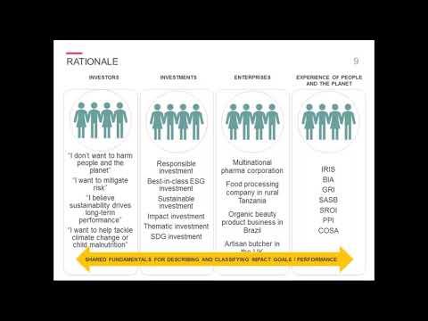 Impact Strategy - Social Impact Management & Measurement