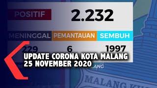 Data Covid-19 Kota Malang 25 November 2020