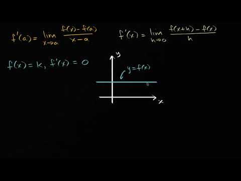 Temel Türev Kuralları 1. Bölüm (Matematik) (Kalkülüs)