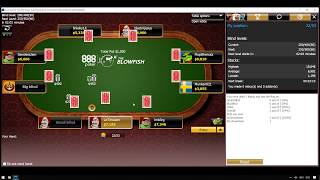 888 Poker | Basic Strategy | The illusion of eights (won 94$)