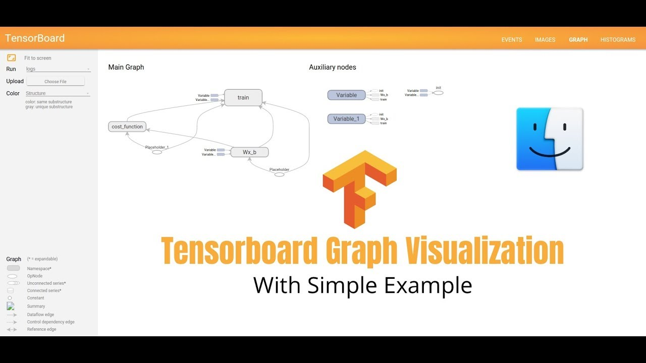 Tensorflow Visualize Computational Graph to Add Two Numbers using  Tensorboard in Mac