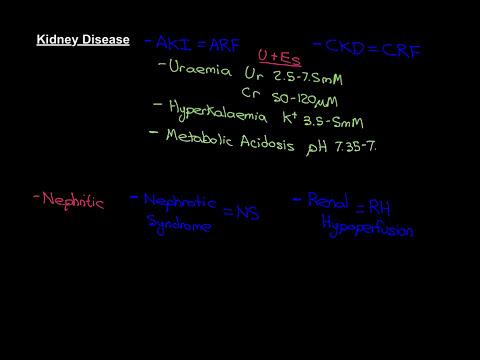 Kidney Disease Part 1