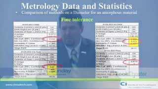 CI Medical: Managing Tight Tolerances Plastic Injection Medical Components