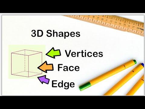 Faces Edges Vertices-3D Shapes- Euler's Geometry Formula