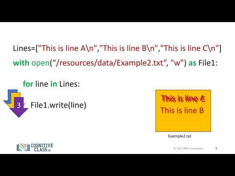 Python Basics # | Python Emojis | Emoji | Emoji in Python | Python