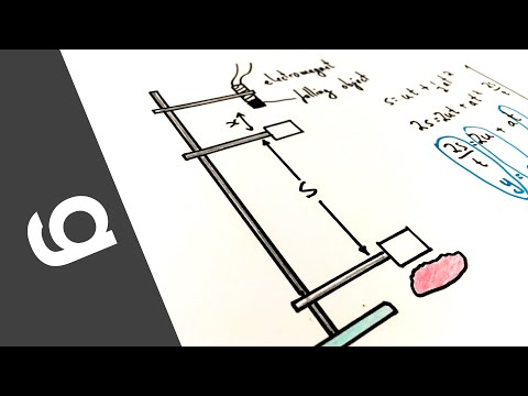 Determining G Using A Free-Fall Method - PRACTICAL - A Level Physics