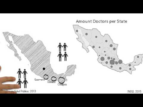 Mexico's Health System and its Development