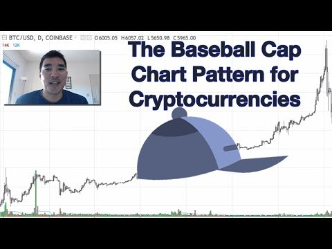 How To Use The Baseball Cap Chart Pattern In Cryptocurrency Trading - CoinCrew TV Ep. 5