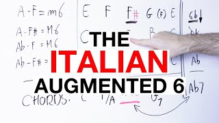 The Italian AUGMENTED 6th [Explained By An Italian]