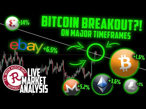 🔴 BITCOIN LIVE 🔴BTC Breakout?! – Ep. 1133- Crypto Technical Analysis