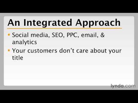 Ch1- Building An Integrated online marketing plan