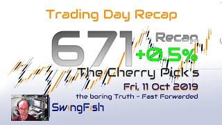 Forex Trading Day 671 Recap [+0.5%]