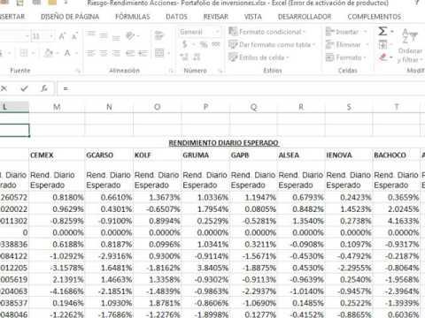 Determinación de rendimiento y riesgo de un portafolio sharpe