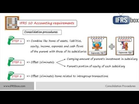 Condensed consolidating financial statements guarantor