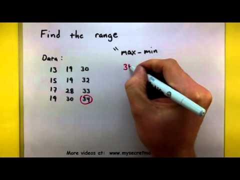Statistics - Find the range