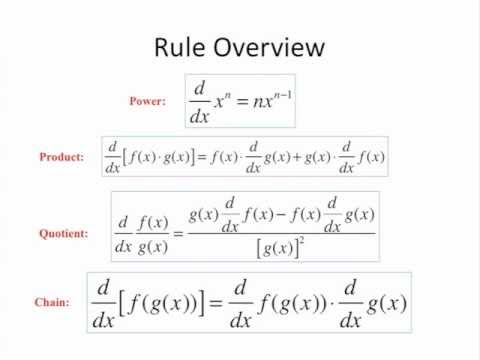 quotient chain differentiation rules power