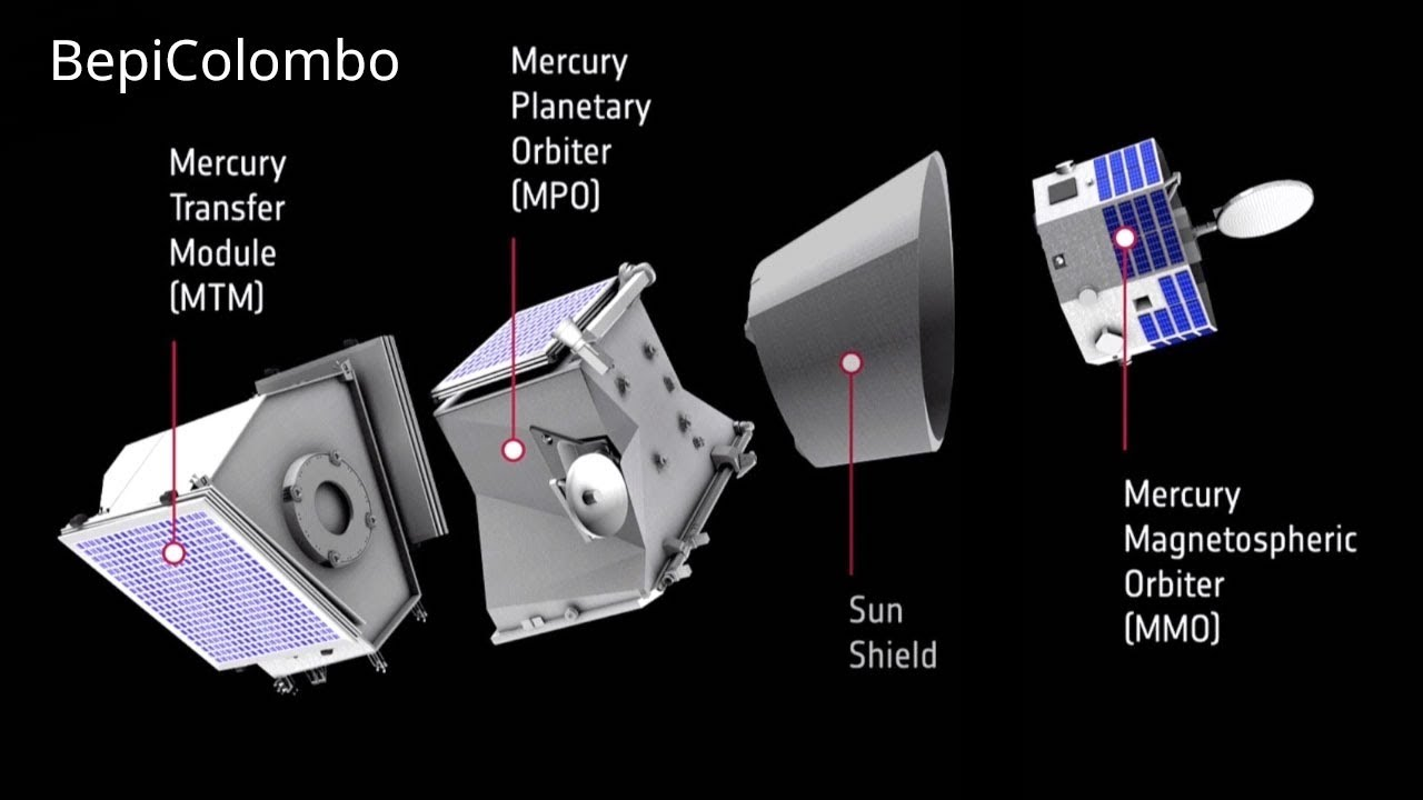 BepiColombo mission to Mercury - YouTube