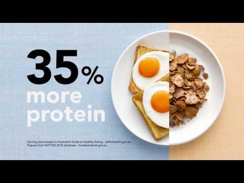 Australian Eggs Breakfast TVC 2017