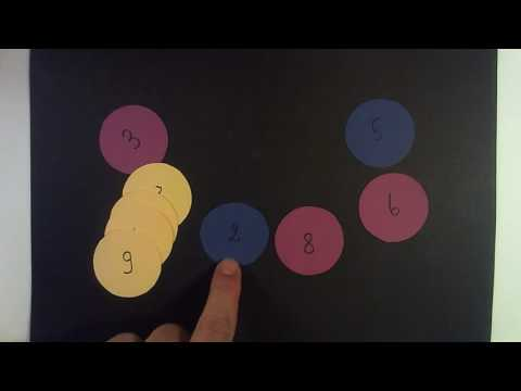 Classes d'équivalence et espace quotient