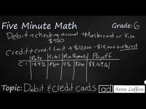 6th Grade Math - Personal Financial Literacy Debit and Credit