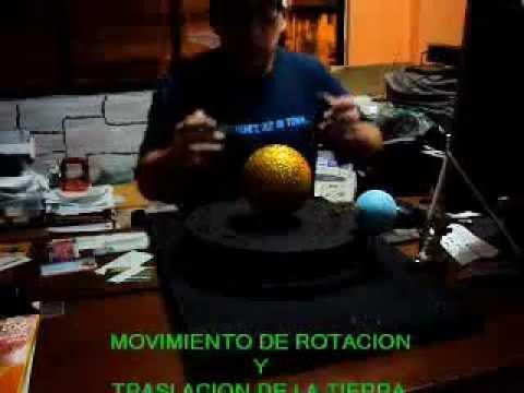 Movimiento De Rotacion Y Traslacion Youtube