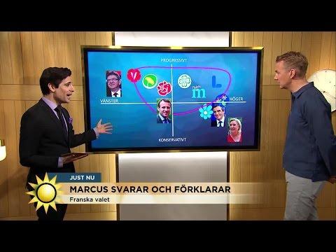 Här står franska kandidaterna på svenska höger-vänster-skalan - Nyhetsmorgon (TV4)
