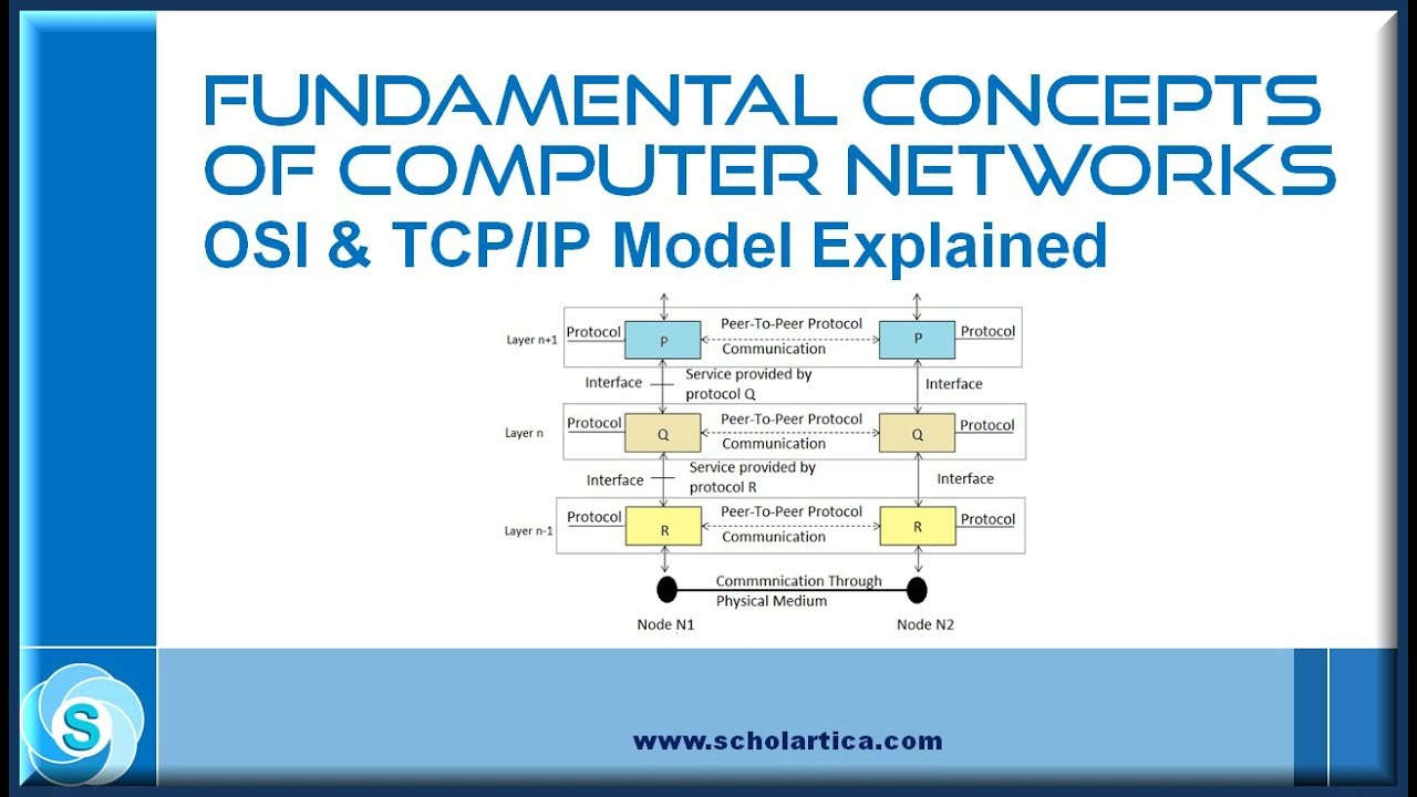 Fundamental Concepts Of Computer Networks Part 2 Osi Tcpip Model Explained