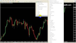 Forex Bangla Tutorial MT4 Basic Part 2 By sadifx com