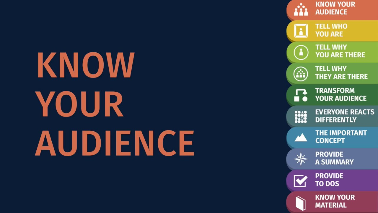 Image result for know your audience