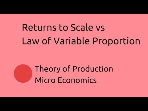Diff Returns to Scale vs. Law of Variable Proportion | Production | CA CPT | CS & CMA Foundation