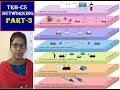 TRB-CS-COMMUNICATION AND NETWORK CONCEPT-PART-3