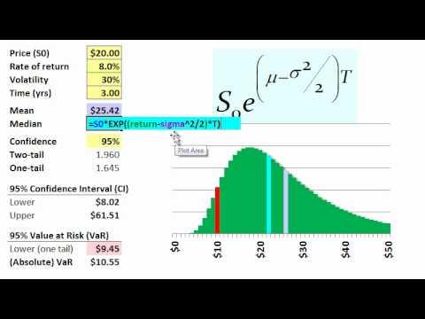 FRM: Lognormal value at risk (VaR) - YouTube