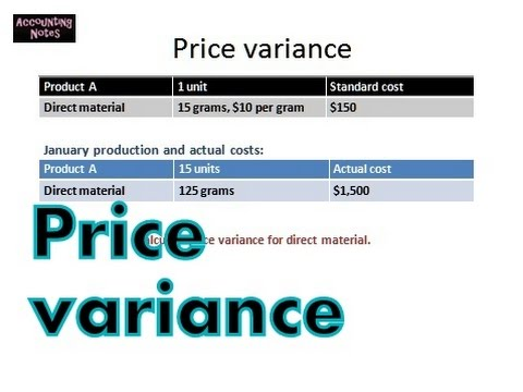 Price Variance Example How To Calculate Price Variance Of Direct