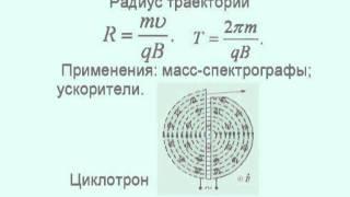2.5. Движение заряженных частиц в магнитном поле