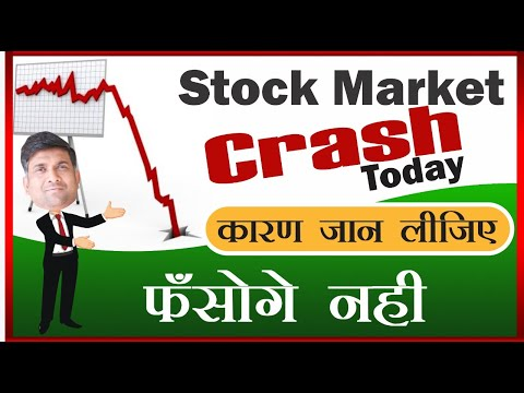 Why Stock Market Crashed today | Latest Share Market News | Nifty | Sensex
