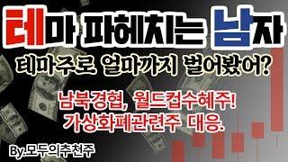 [주식투자/업종테마주] 남북경협, 월드컵수혜주, 가상화…