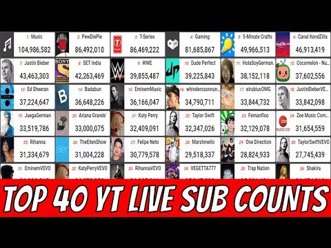 download TOP 40 YOUTUBERS LIVE SUB COUNT real time - Pewdiepie Vs T Series Rubius Vs Badabun Cocomelon
