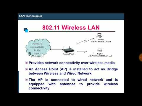 [Hindi/Urdu] WiFi Explained in detail | 802.11 wireless LAN/WLAN architecture, protocol | WLAN WiFi