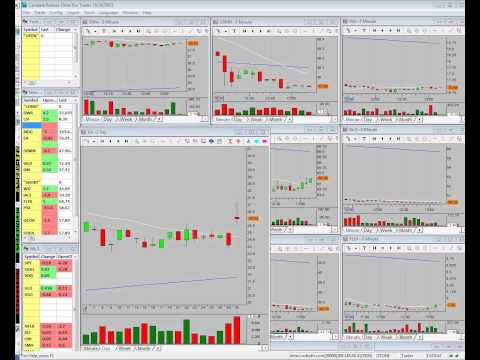 Tips on Trading Gaps- Part 2