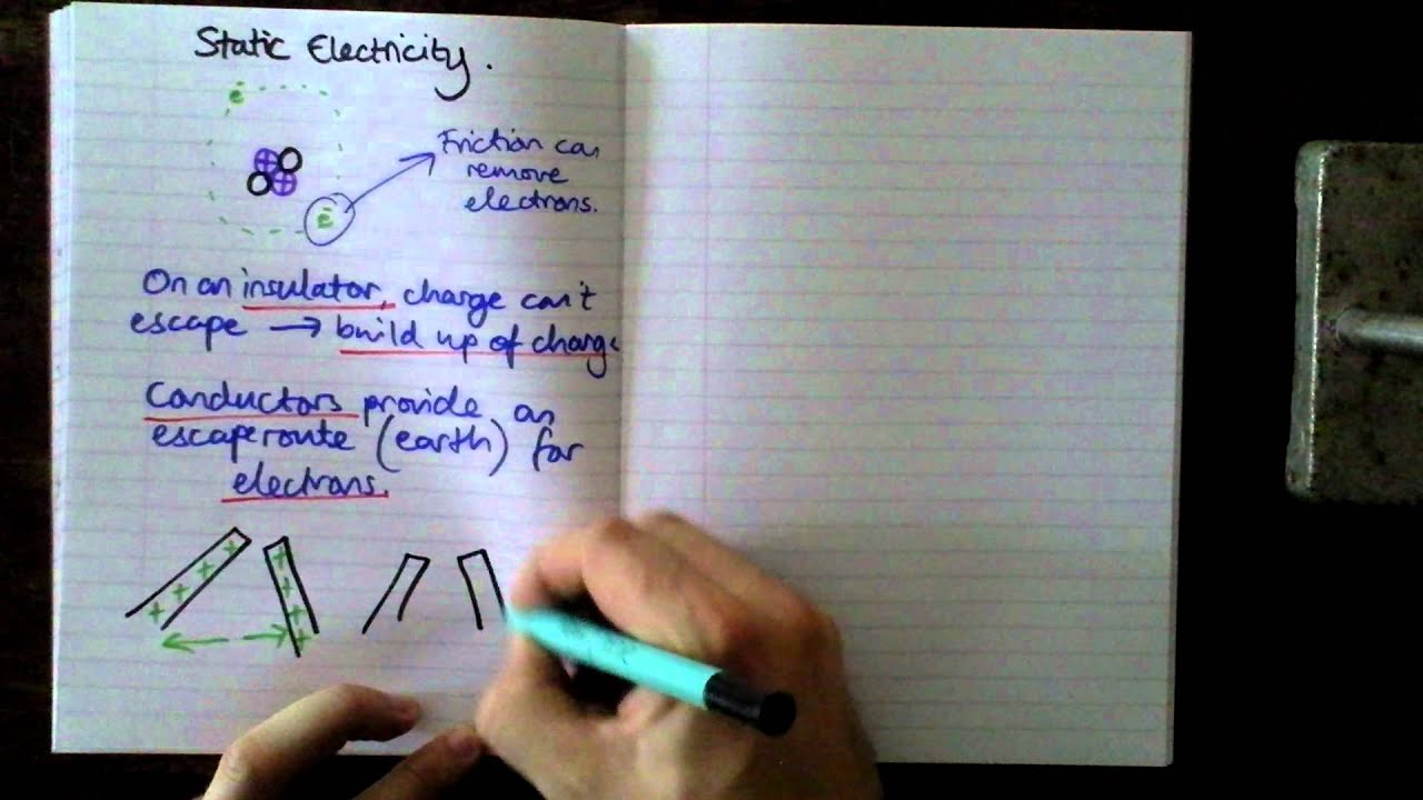 I have a physics question on static electricity please help!!?