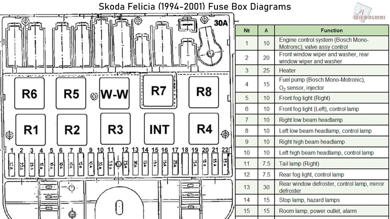 Skoda Felicia Fuse Box Location Wiring Diagrams Auto Selection Join Selection Join Moskitofree It