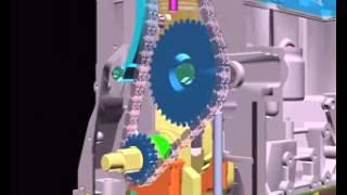 видео Система смазки двигателя ВАЗ