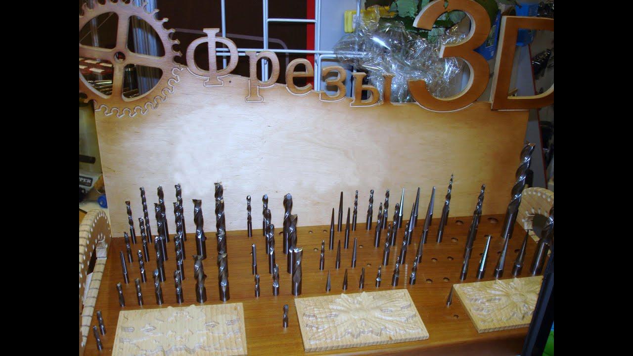 Фрезы для фрезеровки металла сообщение на тему режущий инструмент