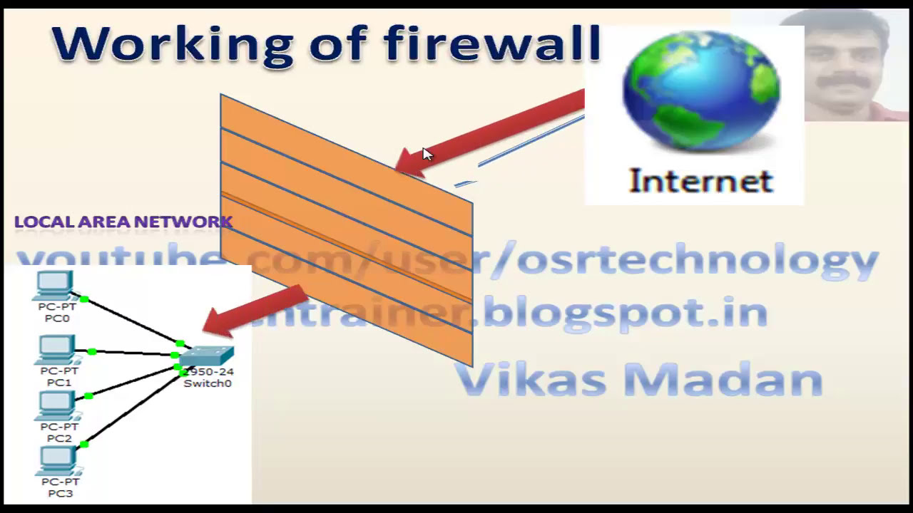 Image A also Stateless Failover as well Px Stun Algorithm Svg furthermore Neon Gnmanifoldswap furthermore Maxresdefault. on firewall work diagram